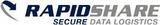Rapidshare.com Test Vergleich