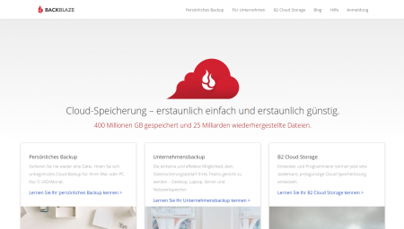 Backblaze Backup für MAC