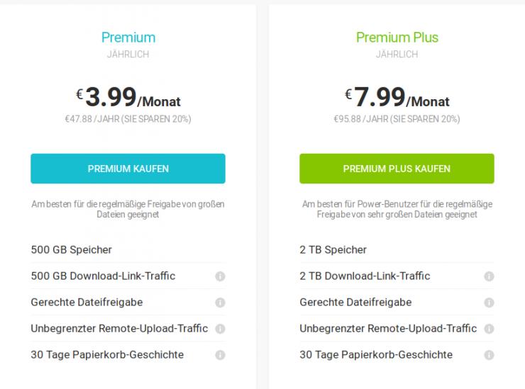 pCloud Jahresabo Preisniveau